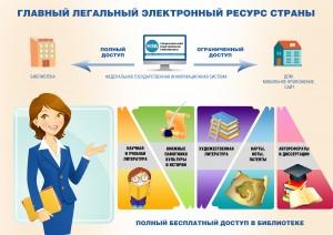 Наглядная реклама НЭБ_пример